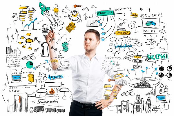 CRM система - настройваеми бизнес процеси