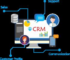 Helpdesk с интегриран CRM